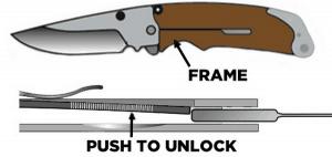 liner and frame locks