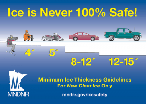 minimum ice thickness guideline