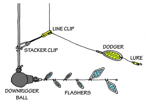 dummy flashers for downrigging