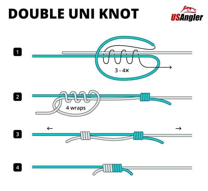 Double Uni Knot