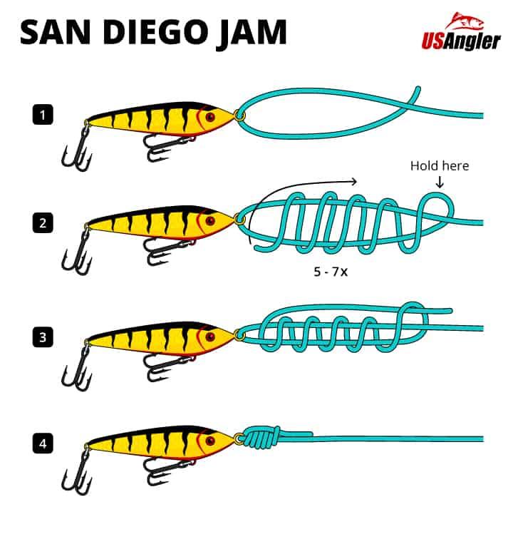 San Diego Jam Knot