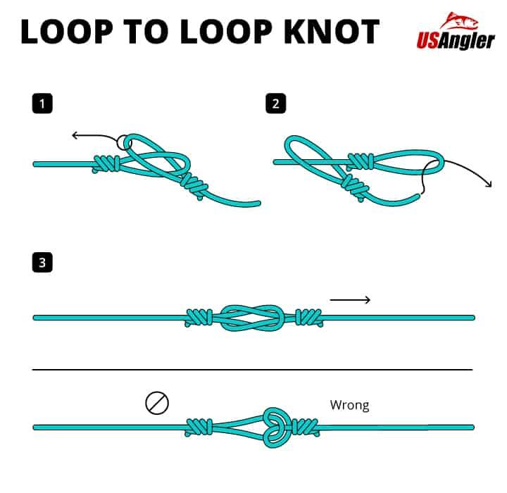 Loop-To-Loop-Knot