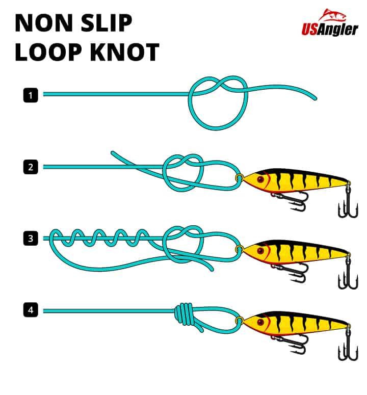 Non-Slip Loop Knot